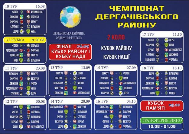 """Движение"" (Дергачи) - АФК ""Безруки"" - накануне, фото-4"