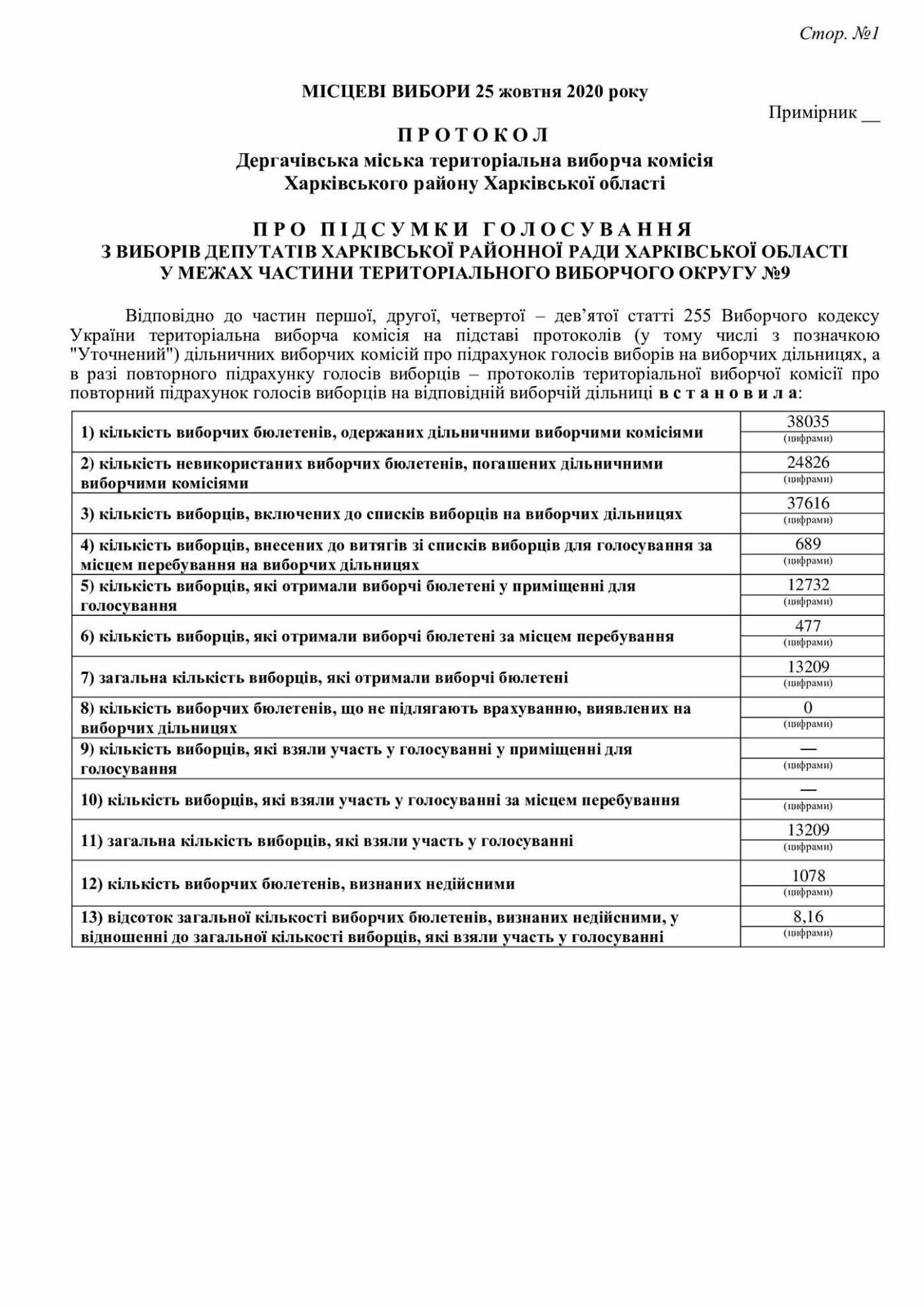 Результаты выборов в Дергачевской ОТГ, фото-31