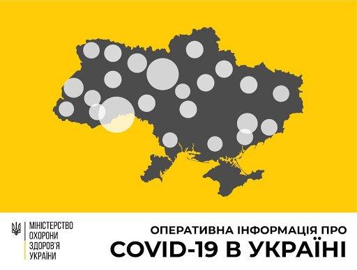 COVID-19 на Дергачівщині (станом на 01-03-2021), фото-1